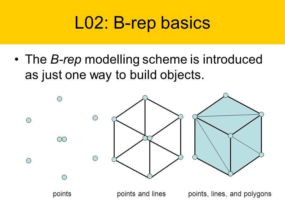 L02: B-rep basics The B-rep modelling scheme is introduced as just one way to build objects. points.