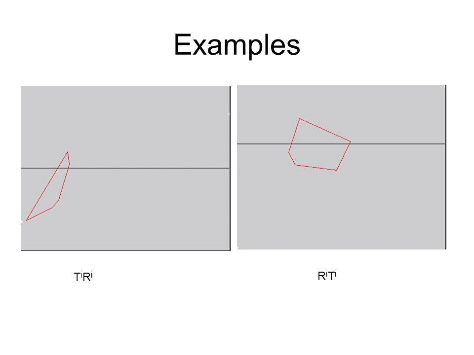 Examples TiRi RiTi