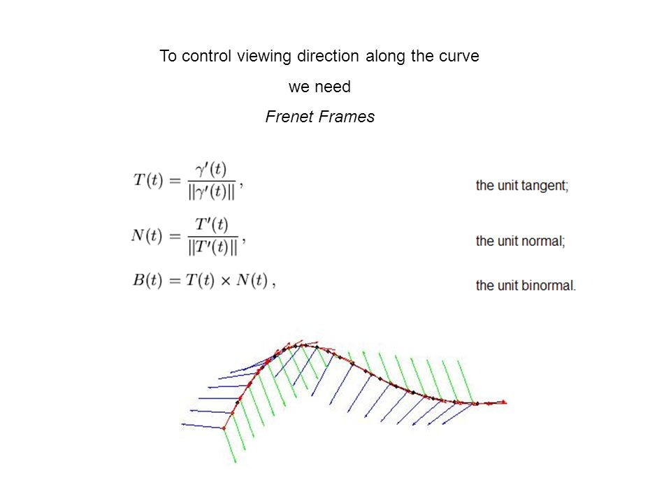 To control viewing direction along the curve