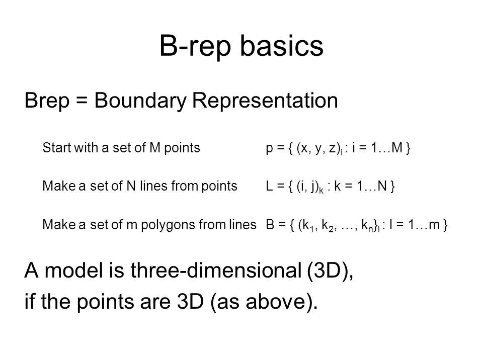 B-rep basics Brep = Boundary Representation