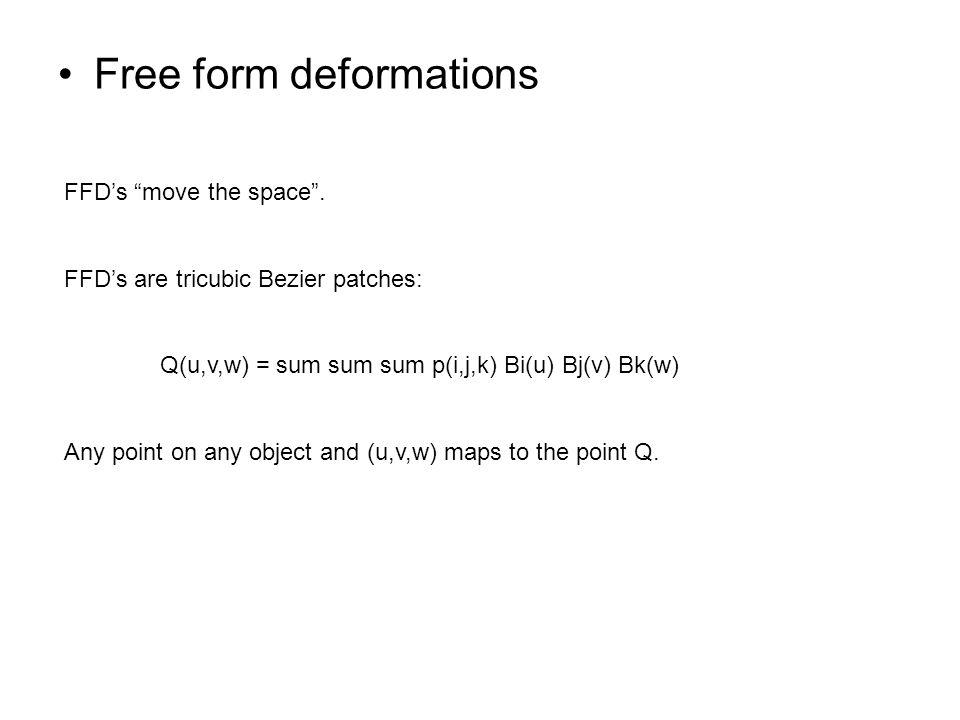 Free form deformations