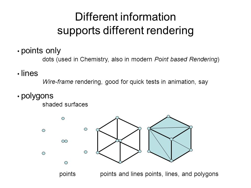Different information supports different rendering