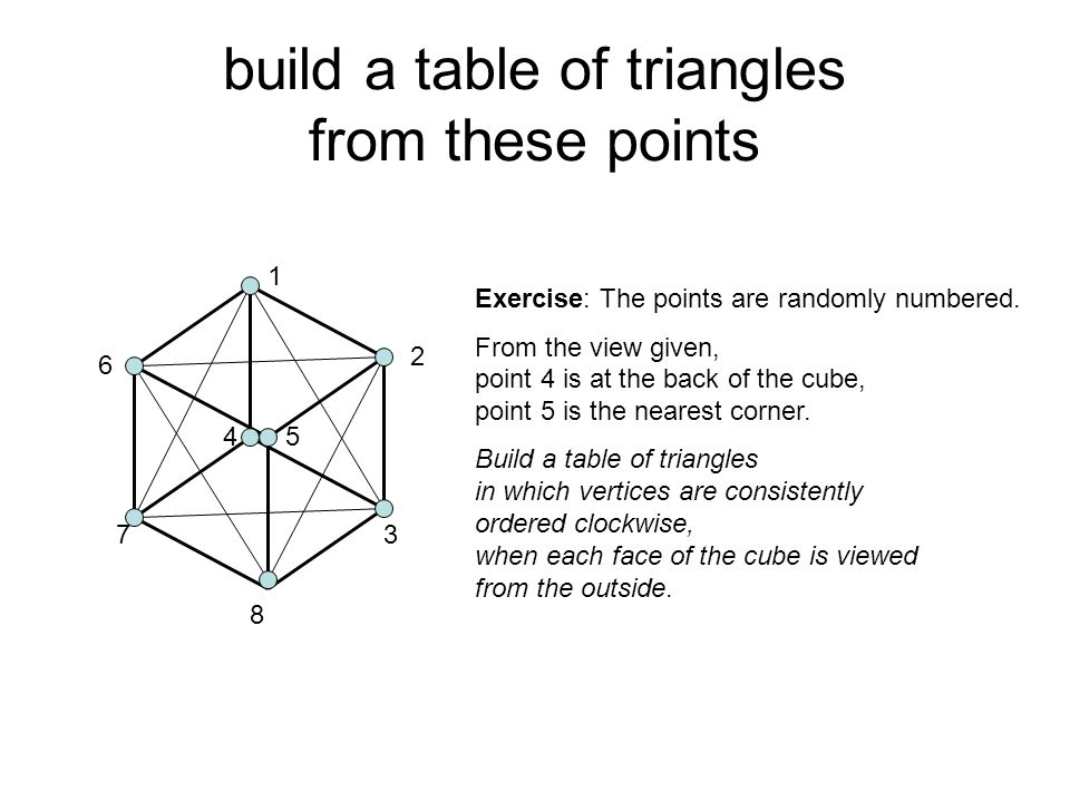 build a table of triangles from these points