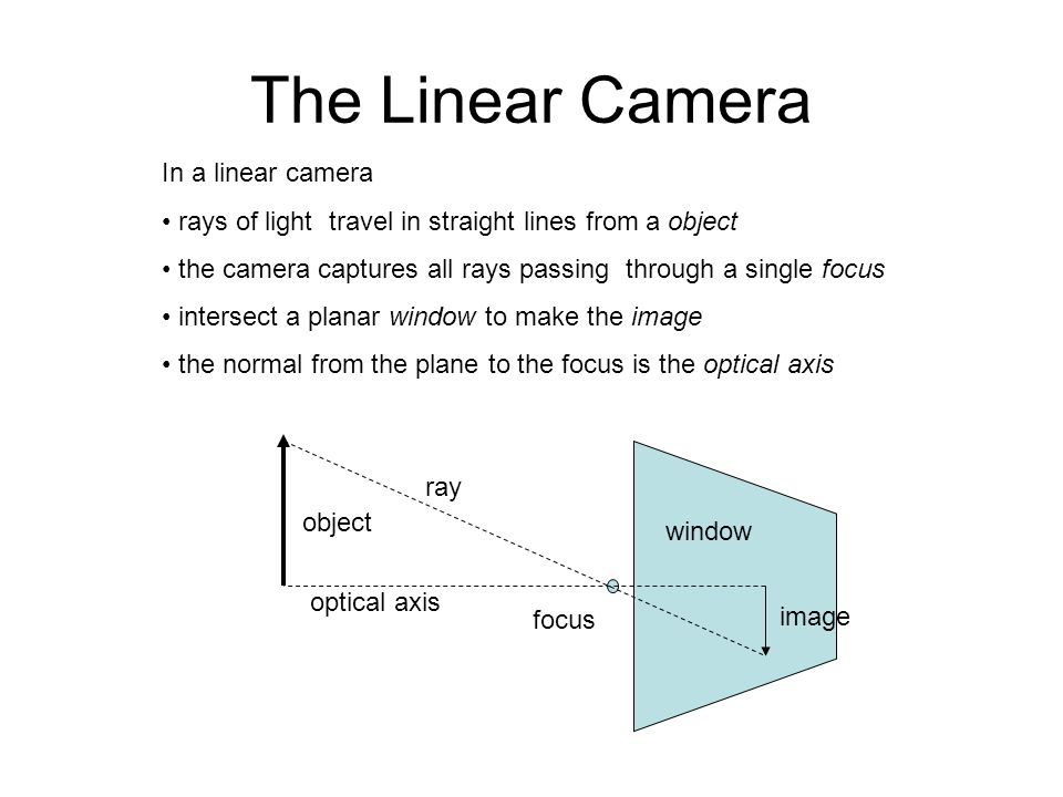 The Linear Camera In a linear camera
