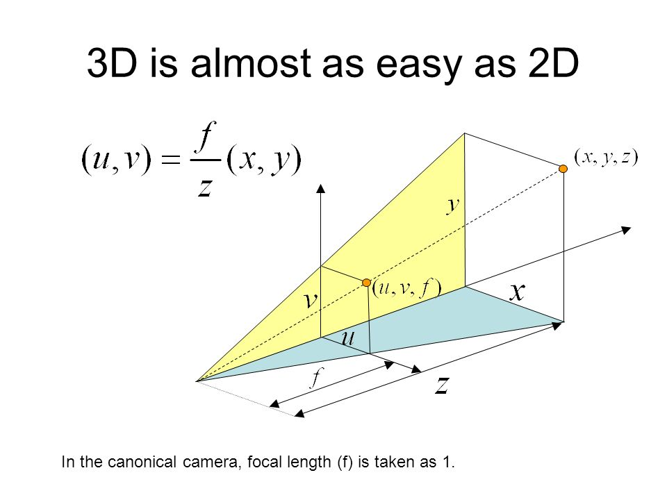3D is almost as easy as 2D In the canonical camera, focal length (f) is taken as 1.
