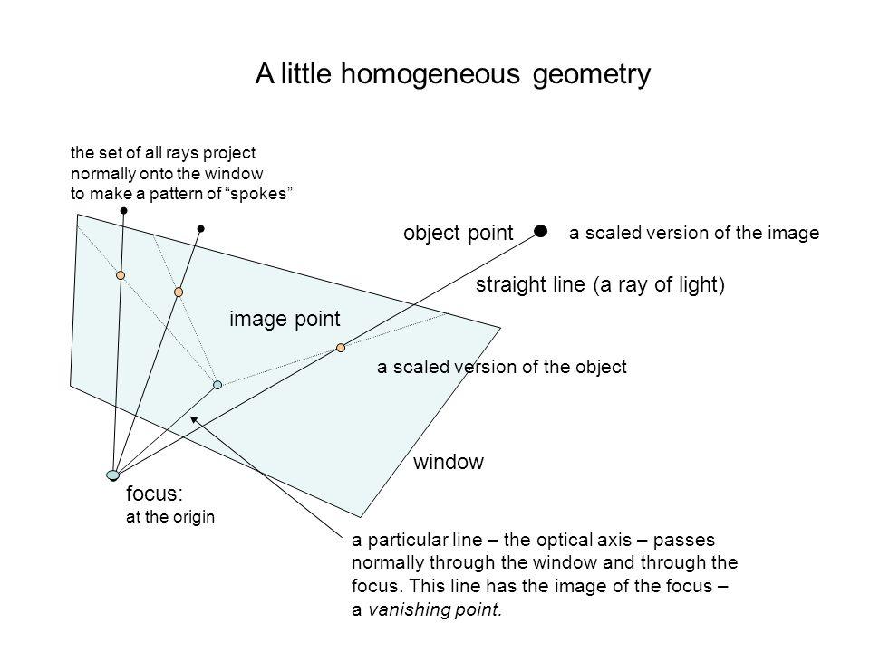 A little homogeneous geometry