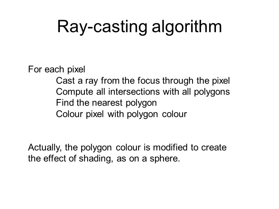 Ray-casting algorithm