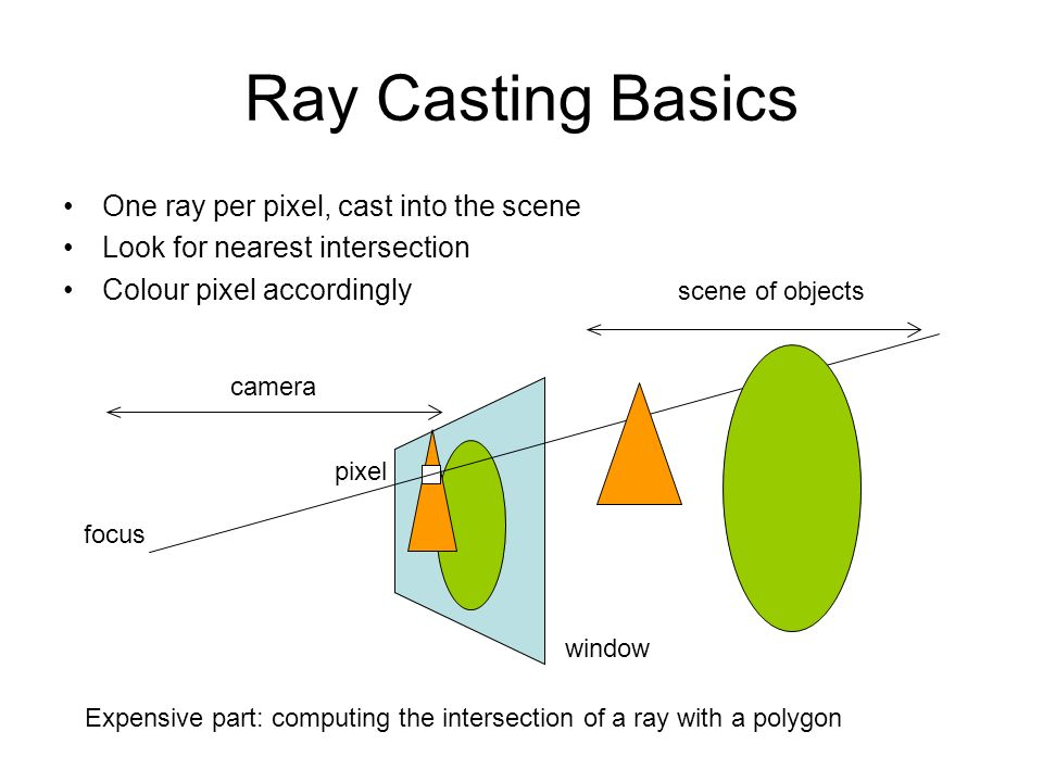 Ray Casting Basics One ray per pixel, cast into the scene