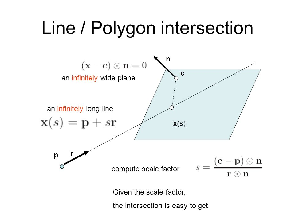 Line / Polygon intersection