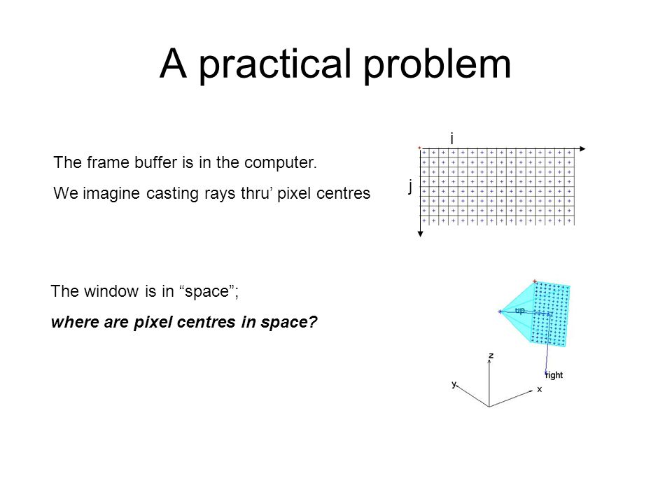 A practical problem i The frame buffer is in the computer.