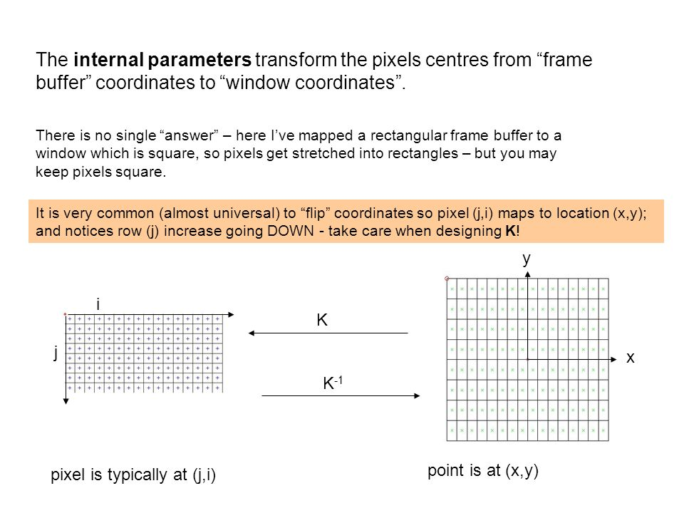 The internal parameters transform the pixels centres from frame buffer coordinates to window coordinates .