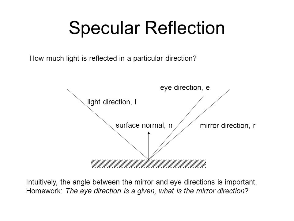 Specular Reflection How much light is reflected in a particular direction mirror direction, r. light direction, l.