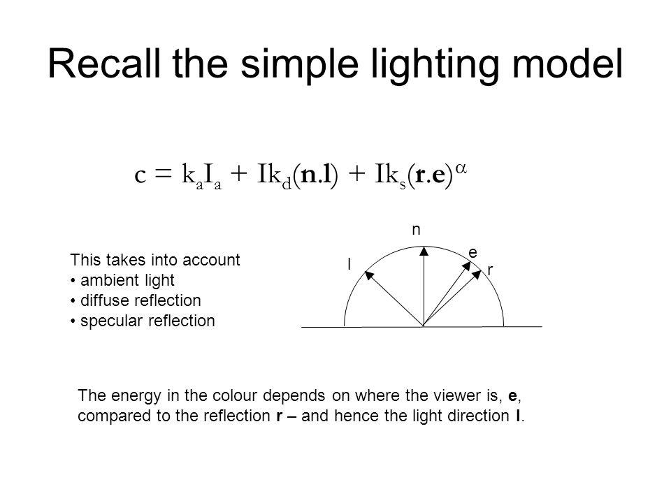 Recall the simple lighting model