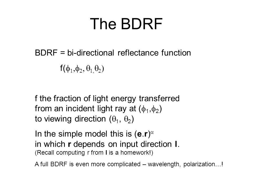 The BDRF BDRF = bi-directional reflectance function f(f1,f2, q1,q2)