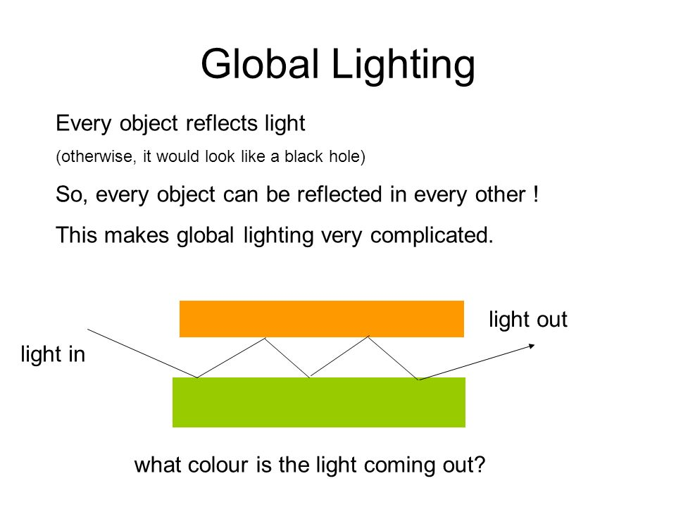 what colour is the light coming out