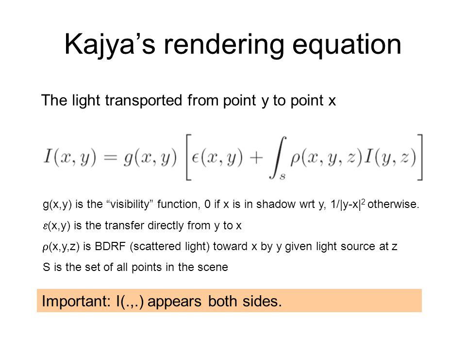 Kajya's rendering equation