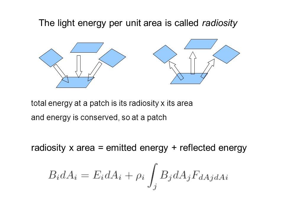 The light energy per unit area is called radiosity