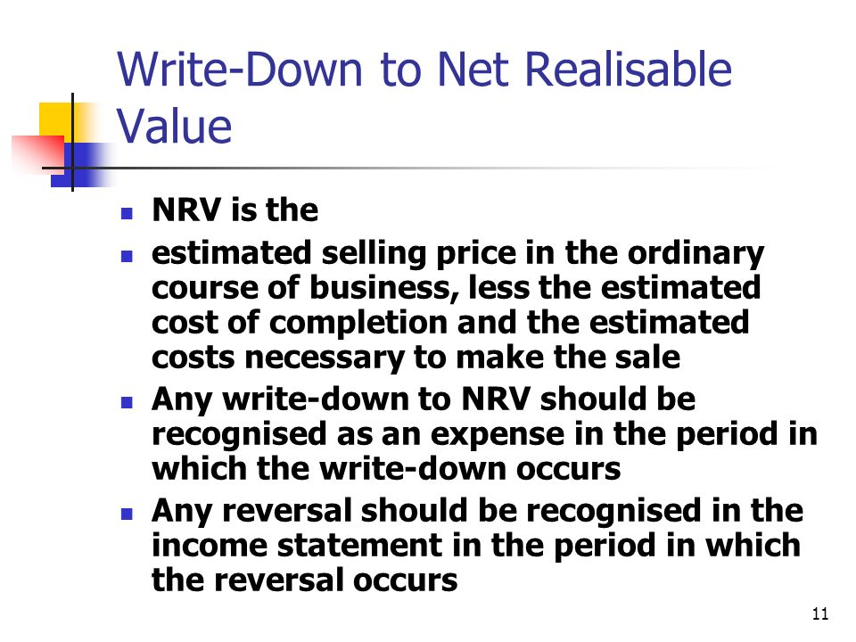 Write-Down to Net Realisable Value