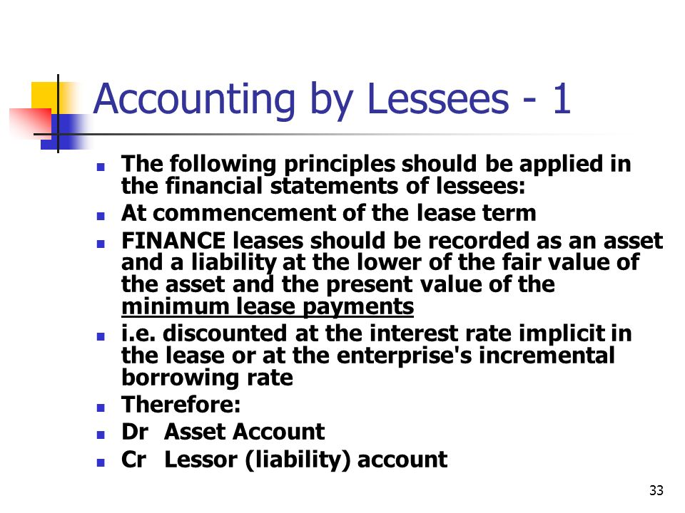 Accounting by Lessees - 1