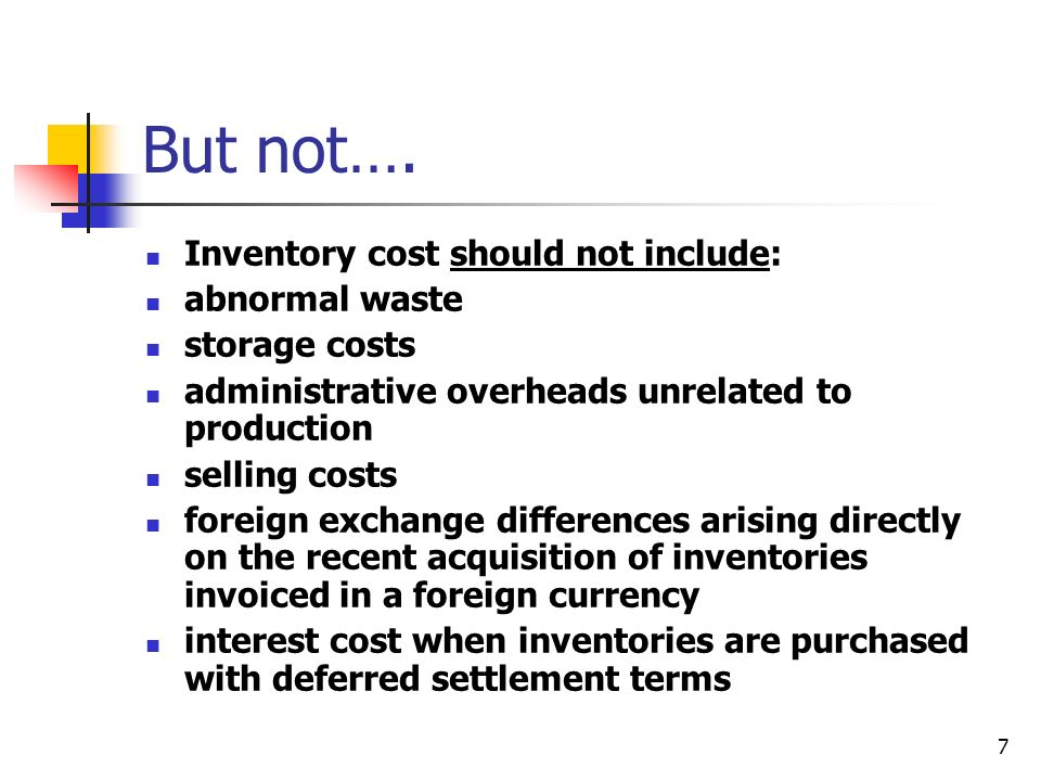 But not…. Inventory cost should not include: abnormal waste
