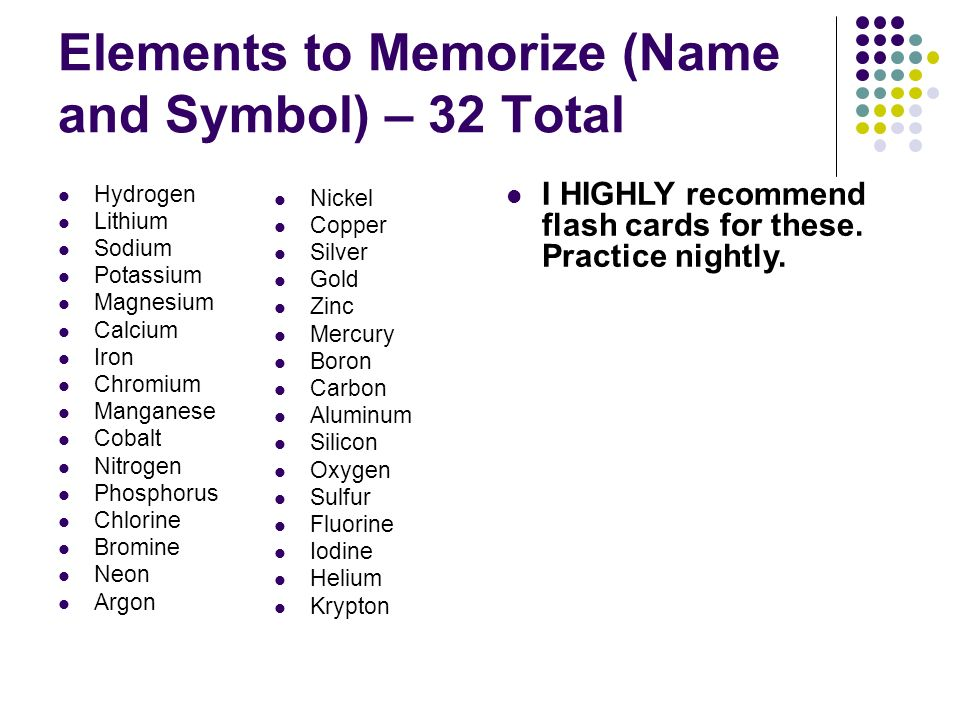 Periodic table periodic table of elements flash cards periodic chapter 5 chemical names and formulas ppt video online download periodic table urtaz Choice Image