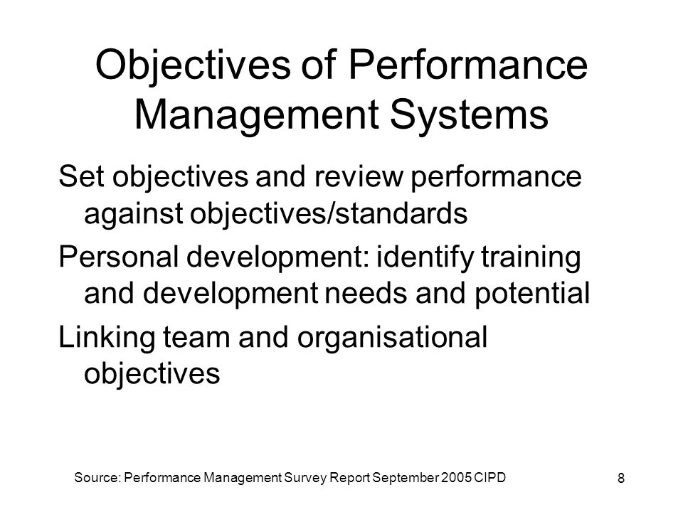 Objectives of Performance Management Systems