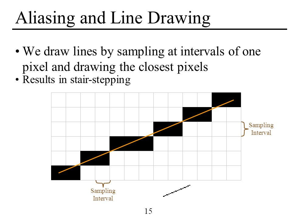 Aliasing and Line Drawing
