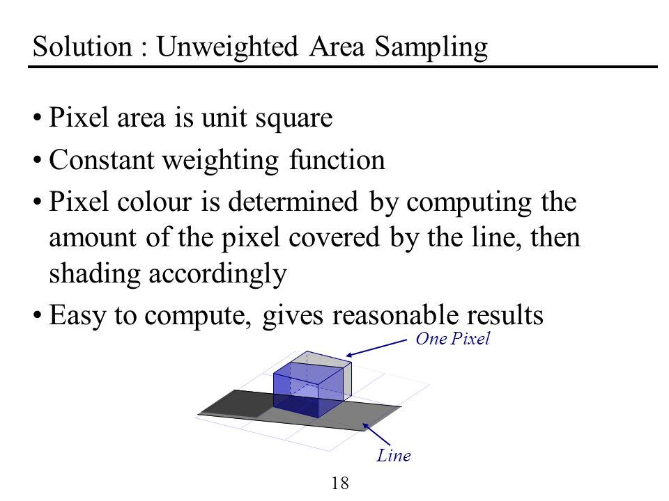 Solution : Unweighted Area Sampling