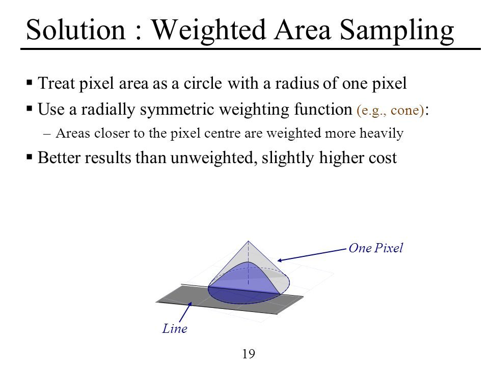 Solution : Weighted Area Sampling