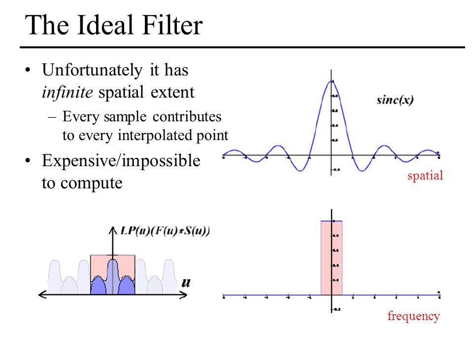The Ideal Filter Unfortunately it has infinite spatial extent