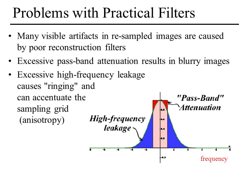 Problems with Practical Filters