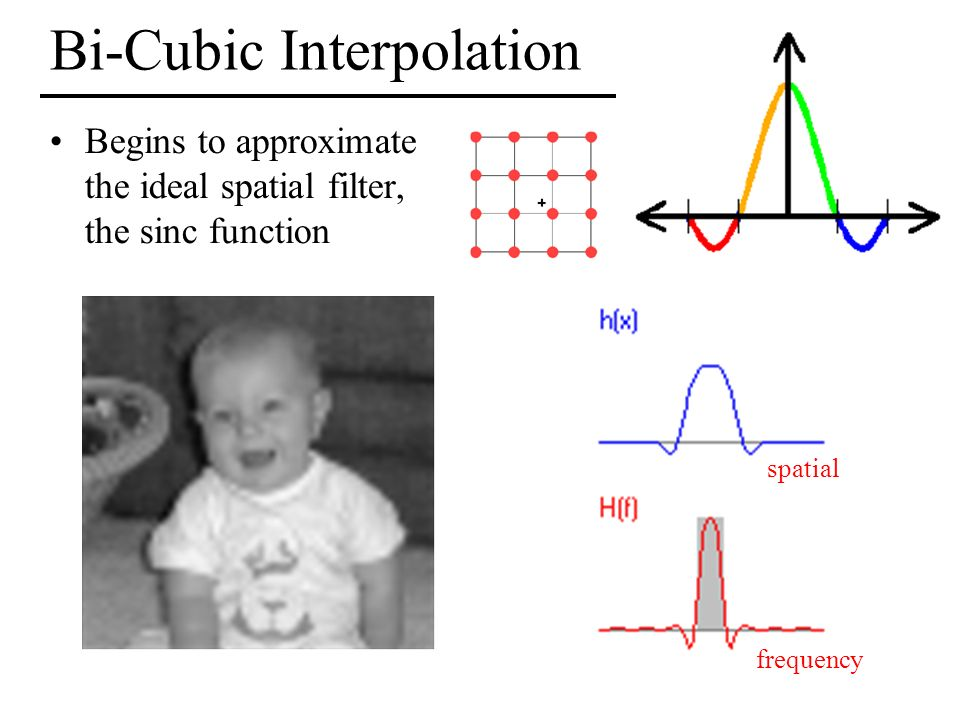 Bi-Cubic Interpolation