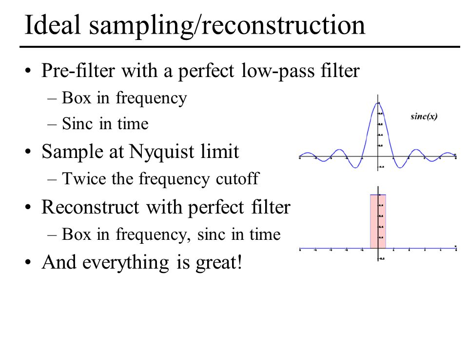 Ideal sampling/reconstruction