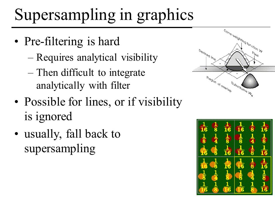Supersampling in graphics