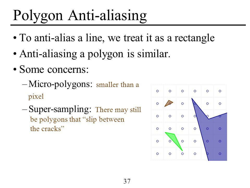 Polygon Anti-aliasing