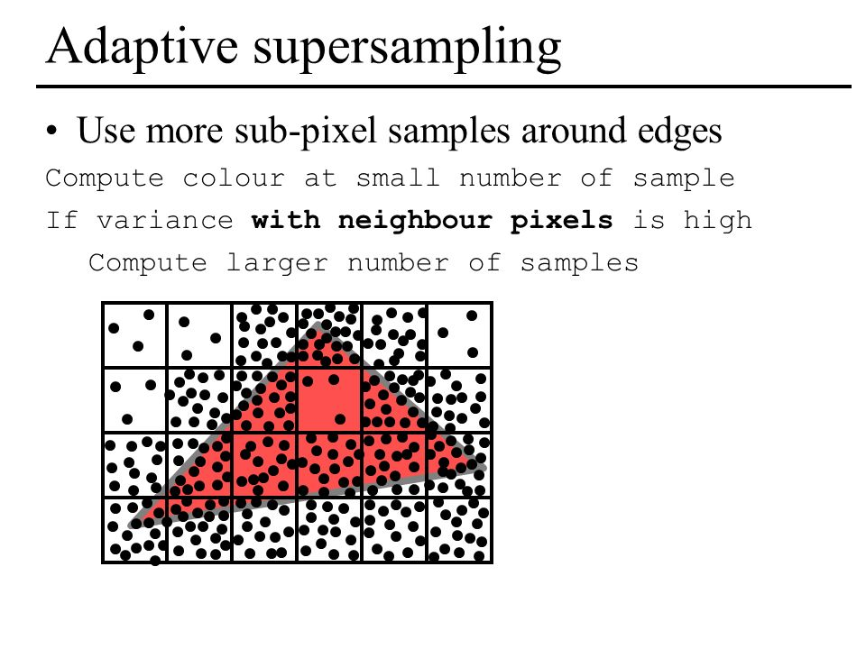 Adaptive supersampling