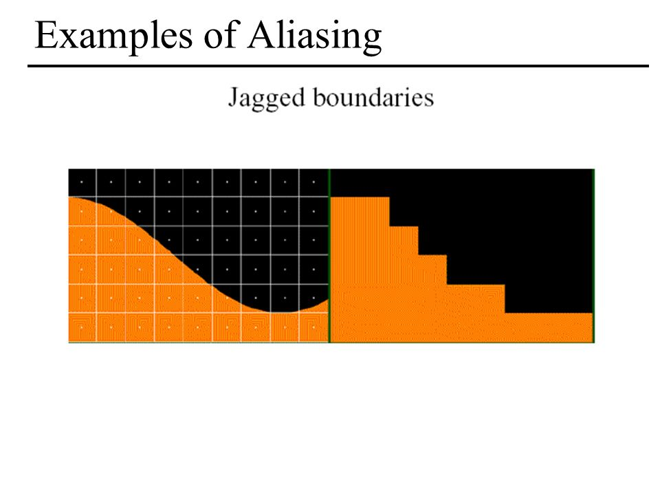 Examples of Aliasing