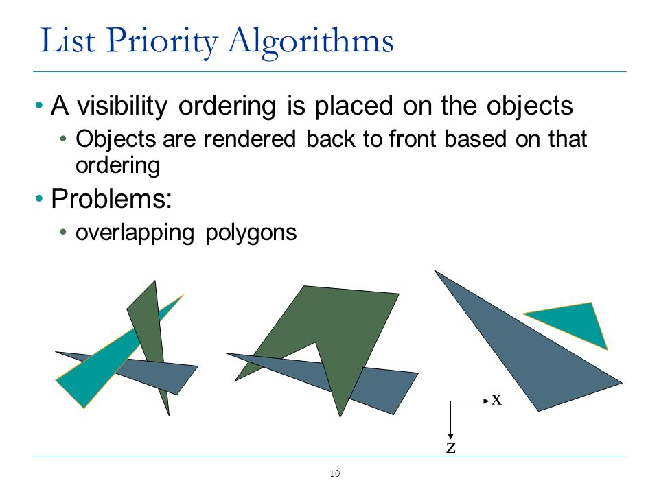 List Priority Algorithms