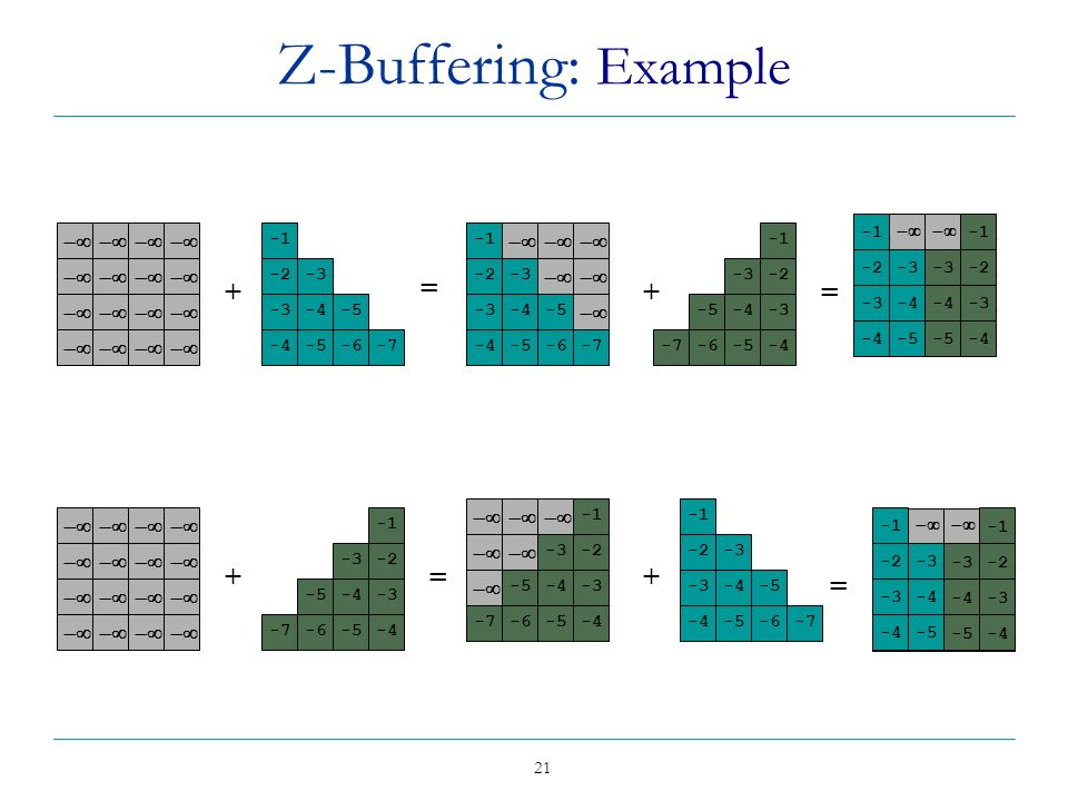 Z-Buffering: Example + = + = + = + = - -5 -7 -6 - -5 -7 -6 - - -