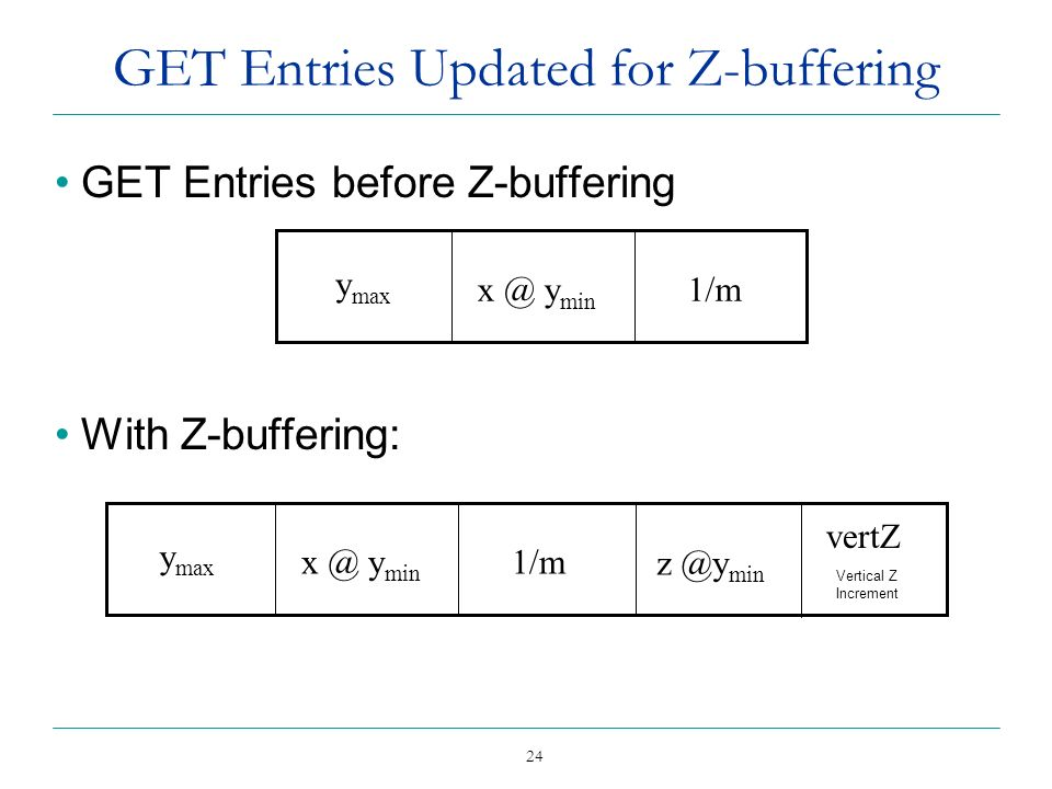 GET Entries Updated for Z-buffering