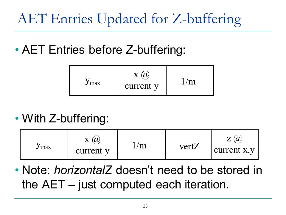 AET Entries Updated for Z-buffering
