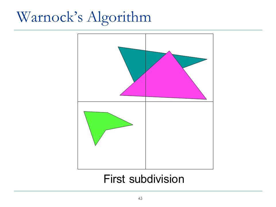 Warnock's Algorithm First subdivision