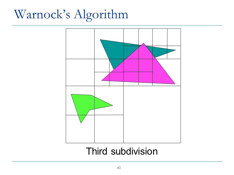Warnock's Algorithm Third subdivision