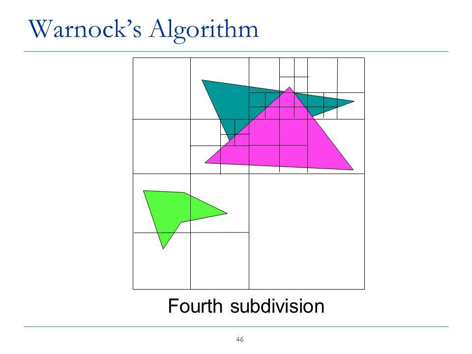 Warnock's Algorithm Fourth subdivision