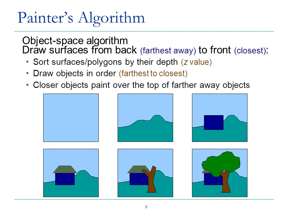 Painter's Algorithm Object-space algorithm