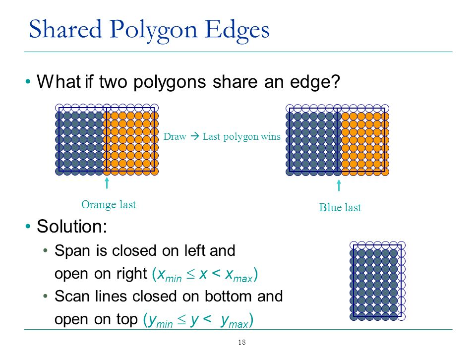 Shared Polygon Edges What if two polygons share an edge Solution: