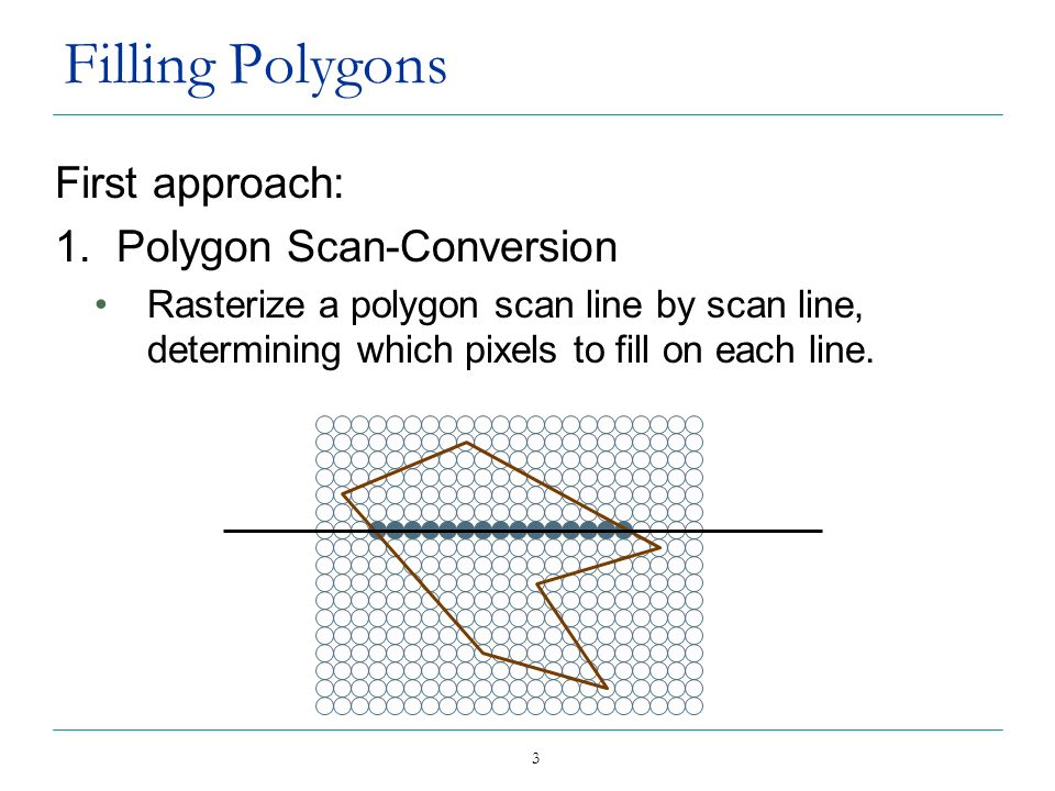 Filling Polygons First approach: 1. Polygon Scan-Conversion
