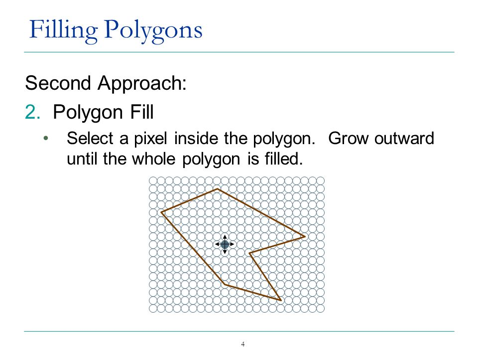 Filling Polygons Second Approach: Polygon Fill