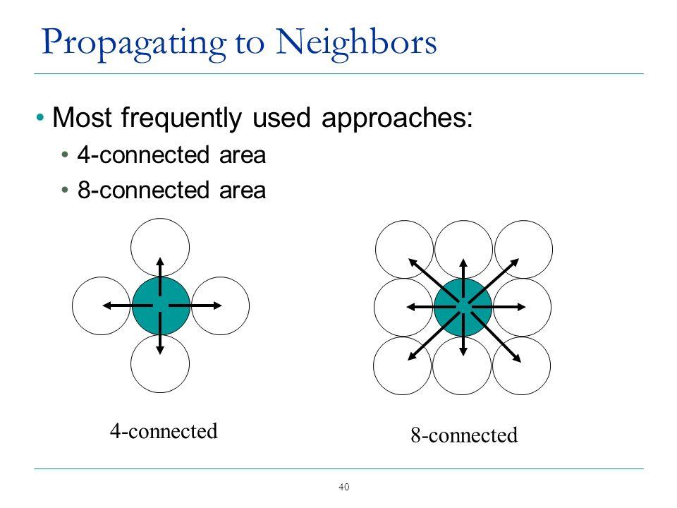 Propagating to Neighbors