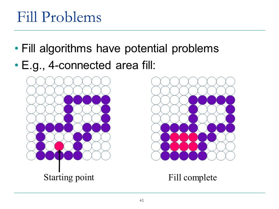 Fill Problems Fill algorithms have potential problems